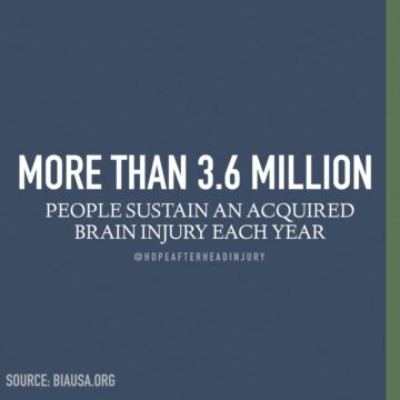 More than 3.6 million people sustain an acquired brain injury (ABI) each year.